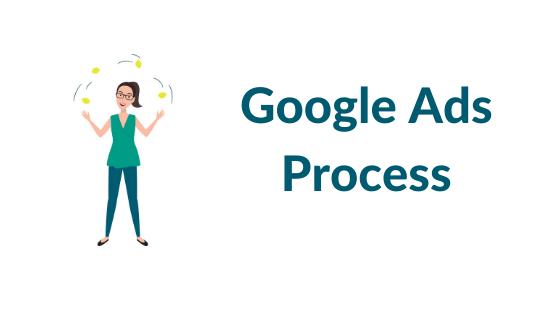 My Google Ads Process - Cutting Edge Digital